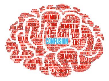 Ordsky av hjerne